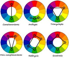 How to combine colors - Remember that you can rotate these shapes ON the color wheel to get new color combos! Like Analogous is also red, red orange and orange, etc. Don't hesitate to be BOLD! Colour Schemes, Color Combos, Fashion Color Combinations, Split Complementary, Graphisches Design, Graphic Design, Logo Design, Color Harmony, Poster S