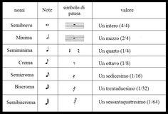 schema-valori-note.png (785×534)