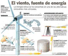 Resultados de la Búsqueda de imágenes de Google de http://perumineria.files.wordpress.com/2011/11/el-viento-fuente-de-energia-alternativa-11.jpg