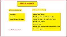 mnemotecnias prehospitalarias - Buscar con Google