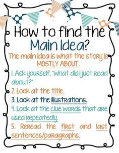 Teaching Main Idea, Teaching Writing, Reading Comprehension Worksheets, Reading Strategies, Writing Lessons, Writing Skills, Middle School Management, Reading Anchor Charts, Authors Purpose