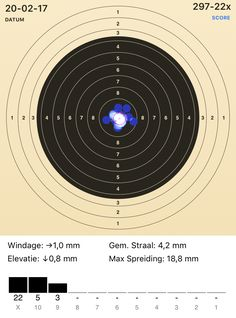Best 30-shot group at 50 meters with my CZ 455, using a Hawke Sidewinder 8-32x60 scope, shot off a bipod.