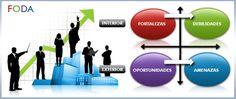 Como Realizar Una Matriz FODA - http://www.sumatealexito.com/como-realizar-una-matriz-foda/