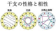 Trivia, Knowledge, Symbols, Peace, Logos, Consciousness, Quizes, Icons, Logo