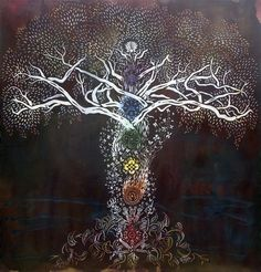 An Exploration of the Seven Wheels, Meditation, Buddhism, Spirituality, and the Human Energy Field