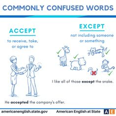 Commonly confused words: Accept vs Except
