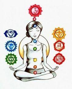 A csakrák betegségei Chakras, Spiritual Paintings, The Body Book, Qigong, Massage Therapy, Buddhism, Disney Characters, Fictional Characters, Mint