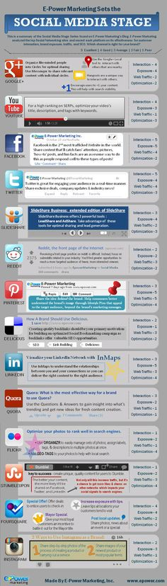 Social Media Stage Infographic