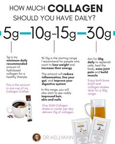 Collagen Dosage Per Day How Much Collagen Should I Take Daily is part of Collagen benefits - Read Dr Kellyann's recommended daily dosage for collagen supplements & understand the benefits of hydrolyzed collagen Shop Dr Kellyann SLIM Collagen today! Calendula Benefits, Matcha Benefits, Coconut Health Benefits, Health And Nutrition, Health And Wellness, Health Tips, Nutrition Guide, Nutrition Classes, Holistic Nutrition