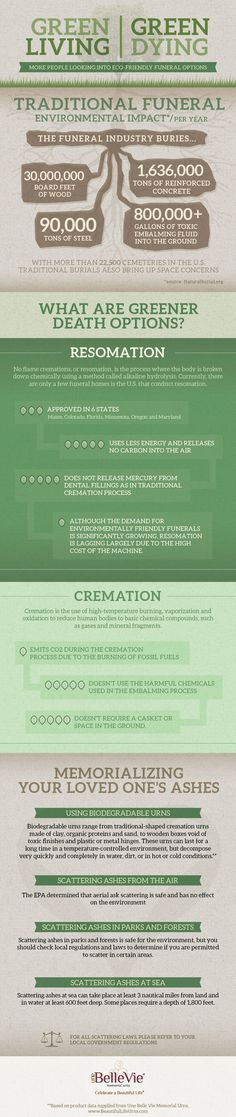 Going Green Isn't Just for the Living - Une Belle Vie Cremation Blog