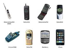 30 years of cell phones. From the brick to the smartphone