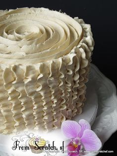 Beyond Buttercream Blog...recipes, tutorials, etc..