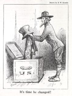 US Imperialism, Roosevelt Corollary, political cartoon