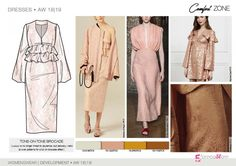 fashion Trends FW Trend forecast: TONE-ON-TONE BROCADE DRESS, retro all-over patterns, development designs by Fashion trend forecasting. New Fashion Trends, Fashion Today, Womens Fashion, Fashion Forecasting, Autumn Fashion, Women Wear, Trending Outfits, Fashion Design, Clothes