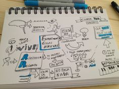 Sketchnote training held by The Evnt and Thinking With you in Madrid. Thanks to @Javier Alonso for the training