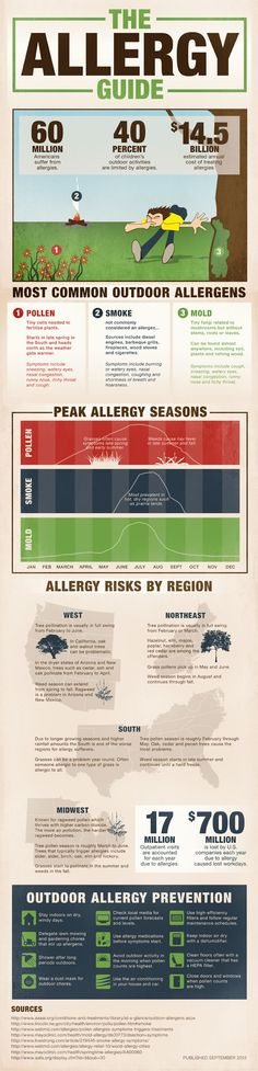 60 millions Americans suffer from different allergies and 40 percent of children's outdoor activities are limited by allergies. So here is the allergy guide on most common outdoor allergens with their prevention tips.  http://ipadfour.blogspot.com/2012/11/most-common-outdoor-allergens-their.html