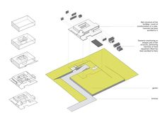 Architecture and Design: aatrial house / KWK PROMES