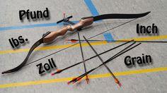 Einheiten und Maße im Bogensport | Deutscher Bogensportverlag