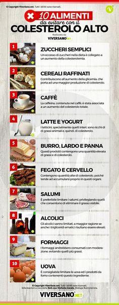 dieta per colesterolo alto e sovrappeso