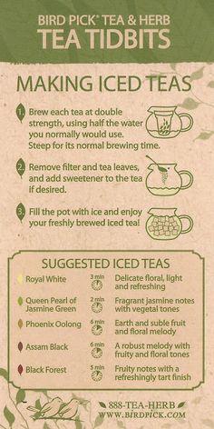 Bird Pick iced tea tips