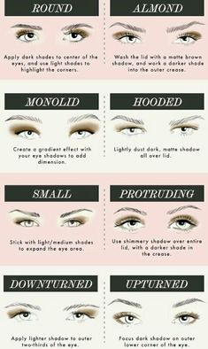 Make Up - Some great eyeshadow tips for different eye shapes! Makeup Guide, Eye Makeup Tips, Eyebrow Makeup, Skin Makeup, Makeup Brush, Makeup Set, Eyeshadow Tips, Eyeshadow Looks, Eyeshadow Makeup