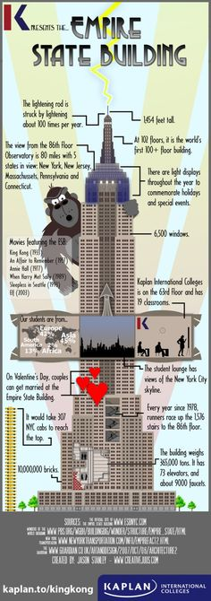 Empire State Building facts and cool information. Love stuff like this :)