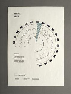 Neurotrend by Vladimir Shlygin, via Behance