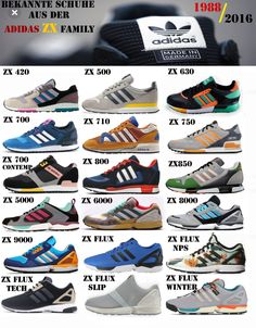 uk availability 116f3 948c0 Vintage Sneakers, Vintage Shoes, Sneaker Posters, Adidas Fashion, Image  Archive, Adidas