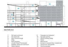 Afbeeldingsresultaat voor MIAMI (US) 1111 LINCOLN ROAD