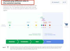 26 Tactics, Tools and Tips to Create a Strong Social Media Content Strategy | Social Media Examiner