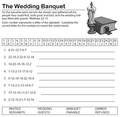 Parable of the Wedding Banquet - Decoder