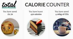 Total Women's Cycling Calorie Counter