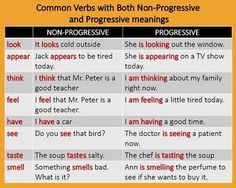 Stative Verbs | Learn English with Demi