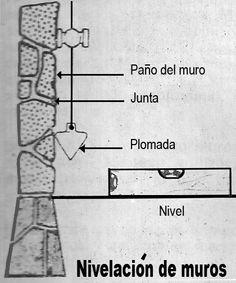 Arquitectos Construcciones Proyectos, Constructora Emur - Bogotá Colombia: Muros de Piedra