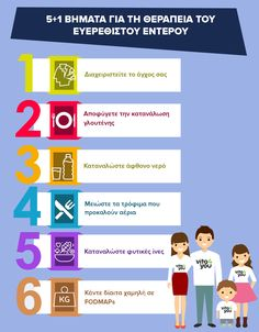 Πάσχετε από σύνδρομο ευερέθιστου εντέρου; Αντιμεπωπίστε το αποτελεσματικά με 6 απλά βήματα!