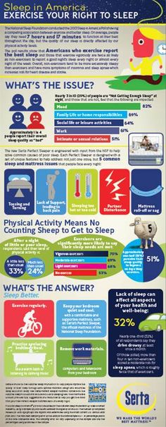 Interesting Sleep Facts and Tips on Getting Better Night's Sleep!