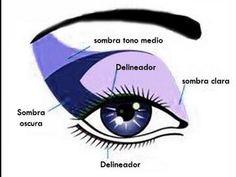 Fotos de moda | Como maquillar según tu forma del ojo y lograr una mirada natural | http://soymoda.net