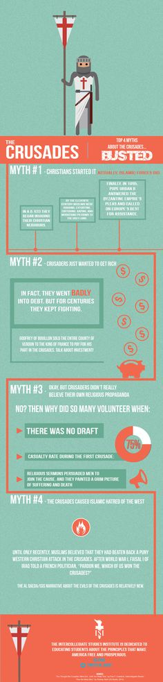 crusades infographic There are a lot of myths are floating out there, so here's a graphic hammer to bust them