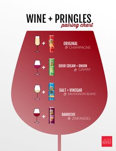 Wine & Pringles Pairing Chart A woman has been banned from a Texas Wal-Mart for riding around the parking lot in an electric cart while drinking wine out of a Pringles can. Wine in a Pringles Can? Wine Tasting Party, Wine Parties, Wine Party Appetizers, Just Wine, Wine And Beer, Wine Cheese Pairing, Wine Pairings, Food Pairing, Wine Facts
