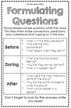 Strategies Posters Formulating Questions Anchor Chart - Mini Anchor Charts are a great addition to your interactive notebook.Formulating Questions Anchor Chart - Mini Anchor Charts are a great addition to your interactive notebook. Reading Lessons, Reading Skills, Writing Skills, Guided Reading, Close Reading, Reading Anchor Charts, Questioning Anchor Chart, Ela Anchor Charts, Reading Strategies Posters