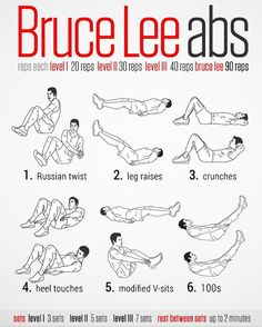 @gymkit_uk week of how to... Day 5) How to... Get Bruce Lee abs! #abs #fit…