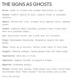 The Signs as Ghosts. Odd - I remember playing with a little girl in beautiful ruffled clothes in my great-grandmother's attic when I was 4 or My family remembers the incident as an imaginary friend.I'm a Pisces. Zodiac Signs Capricorn, Zodiac Posts, Zodiac Memes, Zodiac Star Signs, Zodiac Sign Facts, My Zodiac Sign, Zodiac Horoscope, Zodiac Quotes, Astrology Signs