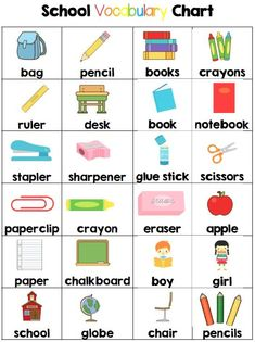 I can Make a Sentence Play Dough Mats School Themed Learn to Read - Schule Ideen Kids English, English Words, Learn English, English Lessons For Kids, English Resources, English Activities, Literacy Activities, Play School Activities, English Classroom