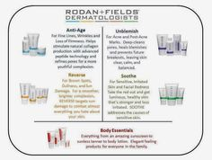 FACT: Rodan + Fields are only cutting about 14,000 checks on payday..out of the 50,000 consultants! That is a small number! You have to realize how HUGE this is friends! I feel sure that my mortgage is going to be paid by R+F next month! How? I use the products, I am transforming my skin, I talk about them, and I share on Facebook! www.bethcade.myrandf.com