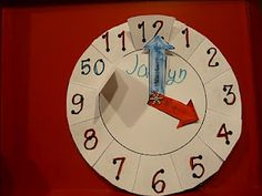 Paper Plate Clock... good for teaching elasped time and telling time to the minute.  Just add the 1 minute hash marks in between the 5 minute intervals.