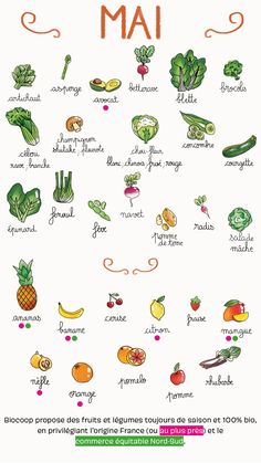 Seasonality calendar MAY Fruit And Veg, Fruits And Vegetables, Seasonal Fruits, Zero Waste, Healthy Tips, Healthy Recipes, Food Vocabulary, Fruit Icons, Organic Cooking