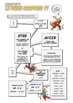 Français langue étrangère: AUXILIAIRE AVOIR