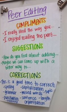 Peer editing anchor chart (image only) Digital Imaging Edit image online # - Online Photo Editing - Online photo edit platform. - Peer editing anchor chart (image only) Digital Imaging Edit image online Peer editing anchor chart (image only) Writing Strategies, Writing Lessons, Teaching Writing, Writing Skills, Writing Resources, Writing Process, Writing Ideas, How To Teach Writing, Teaching Ideas