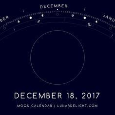 Monday, December 18 @ 06:31 GMT  New Moon  Next Full Moon: Tuesday, January 2 @ 02:25 GMT Next New Moon: Wednesday, January 17 @ 02:18 GMT