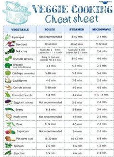 Healthy food #tips